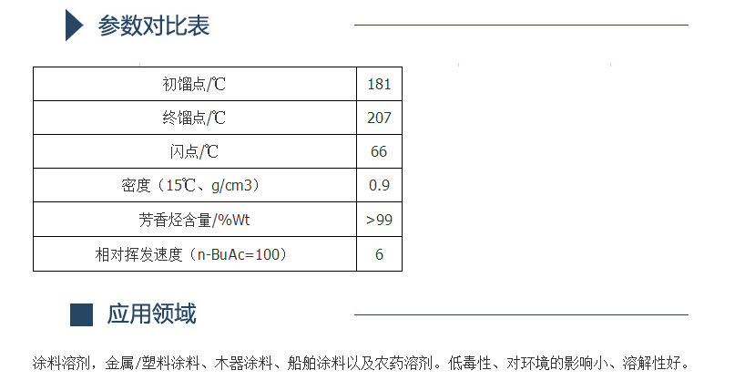高沸点芳烃溶剂油_埃克森美孚芳烃溶剂S-150_进口涂料助剂S-150价格_凯茵化工